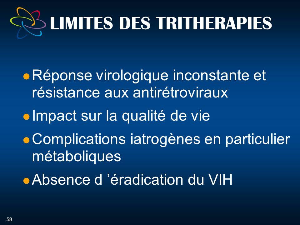 58 LIMITES DES TRITHERAPIES Réponse virologique inconstante et résistance aux antirétroviraux Impact sur la qualité de vie Complications iatrogènes en particulier métaboliques Absence d éradication du VIH