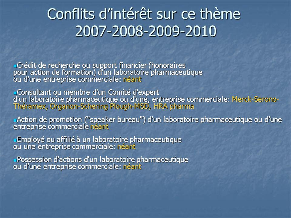 Conflits dintérêt sur ce thème 2007-2008-2009-2010 Crédit de recherche ou support financier (honoraires pour action de formation) d'un laboratoire pha