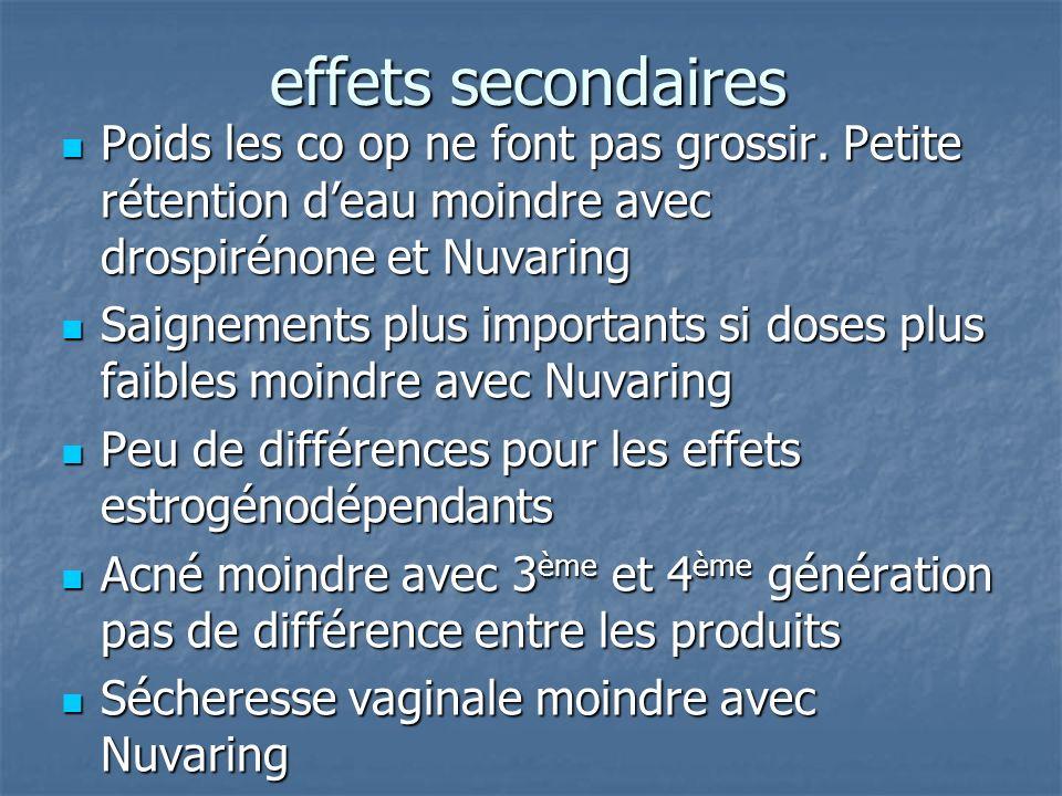 effets secondaires Poids les co op ne font pas grossir. Petite rétention deau moindre avec drospirénone et Nuvaring Poids les co op ne font pas grossi