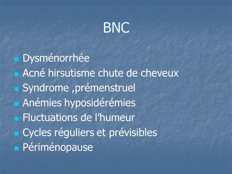 BNC Dysménorrhée Acné hirsutisme chute de cheveux Syndrome,prémenstruel Anémies hyposidérémies Fluctuations de lhumeur Cycles réguliers et prévisibles Périménopause