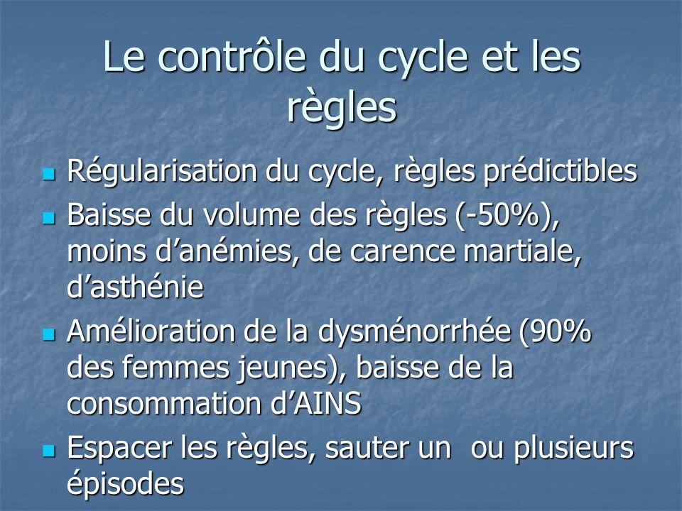 Le contrôle du cycle et les règles Régularisation du cycle, règles prédictibles Régularisation du cycle, règles prédictibles Baisse du volume des règl