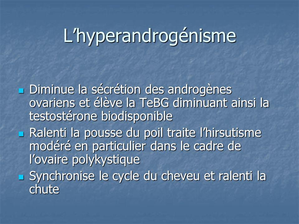 Lhyperandrogénisme Diminue la sécrétion des androgènes ovariens et élève la TeBG diminuant ainsi la testostérone biodisponible Diminue la sécrétion des androgènes ovariens et élève la TeBG diminuant ainsi la testostérone biodisponible Ralenti la pousse du poil traite lhirsutisme modéré en particulier dans le cadre de lovaire polykystique Ralenti la pousse du poil traite lhirsutisme modéré en particulier dans le cadre de lovaire polykystique Synchronise le cycle du cheveu et ralenti la chute Synchronise le cycle du cheveu et ralenti la chute