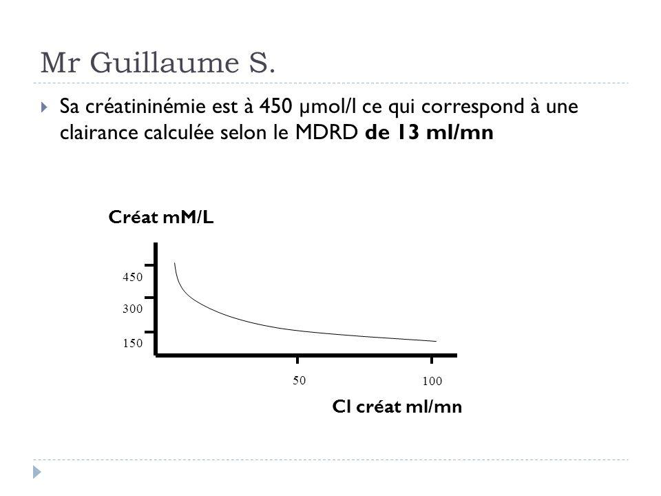 Mr Guillaume S. Sa créatininémie est à 450 µmol/l ce qui correspond à une clairance calculée selon le MDRD de 13 ml/mn 50 100 150 300 450 Créat mM/L C