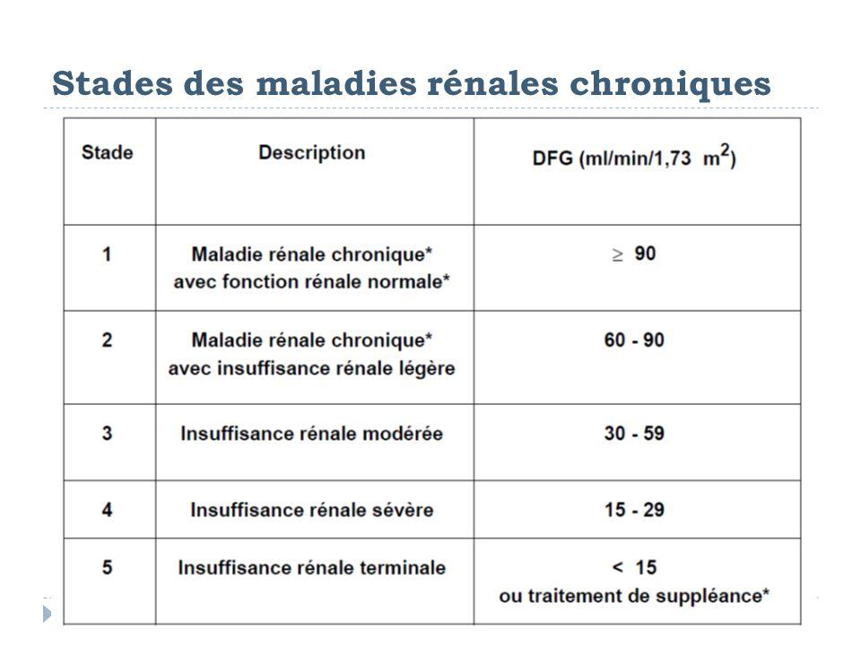Stades des maladies rénales chroniques
