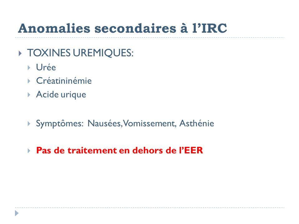 Anomalies secondaires à lIRC TOXINES UREMIQUES: Urée Créatininémie Acide urique Symptômes: Nausées, Vomissement, Asthénie Pas de traitement en dehors