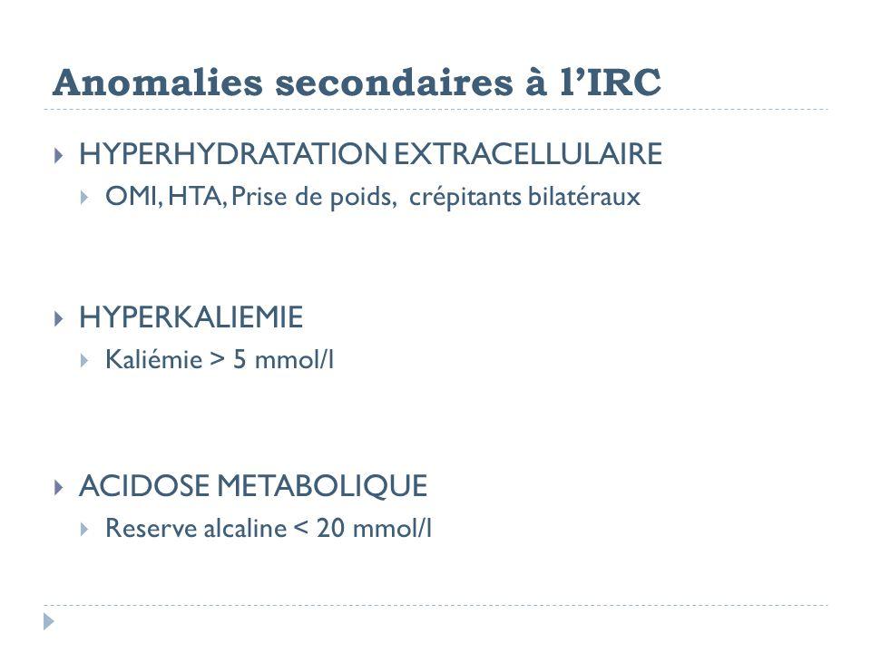 Anomalies secondaires à lIRC HYPERHYDRATATION EXTRACELLULAIRE OMI, HTA, Prise de poids, crépitants bilatéraux HYPERKALIEMIE Kaliémie > 5 mmol/l ACIDOS