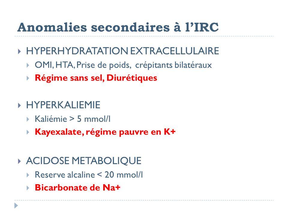Anomalies secondaires à lIRC HYPERHYDRATATION EXTRACELLULAIRE OMI, HTA, Prise de poids, crépitants bilatéraux Régime sans sel, Diurétiques HYPERKALIEM