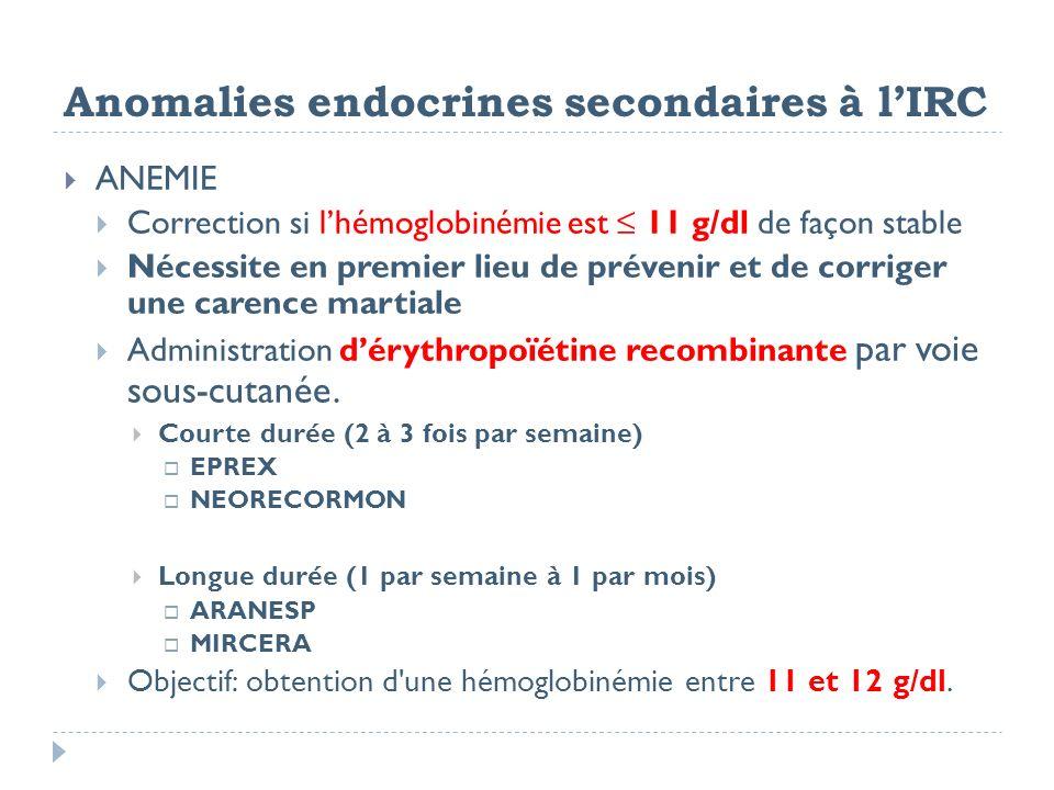 Anomalies endocrines secondaires à lIRC ANEMIE Correction si lhémoglobinémie est 11 g/dl de façon stable Nécessite en premier lieu de prévenir et de c