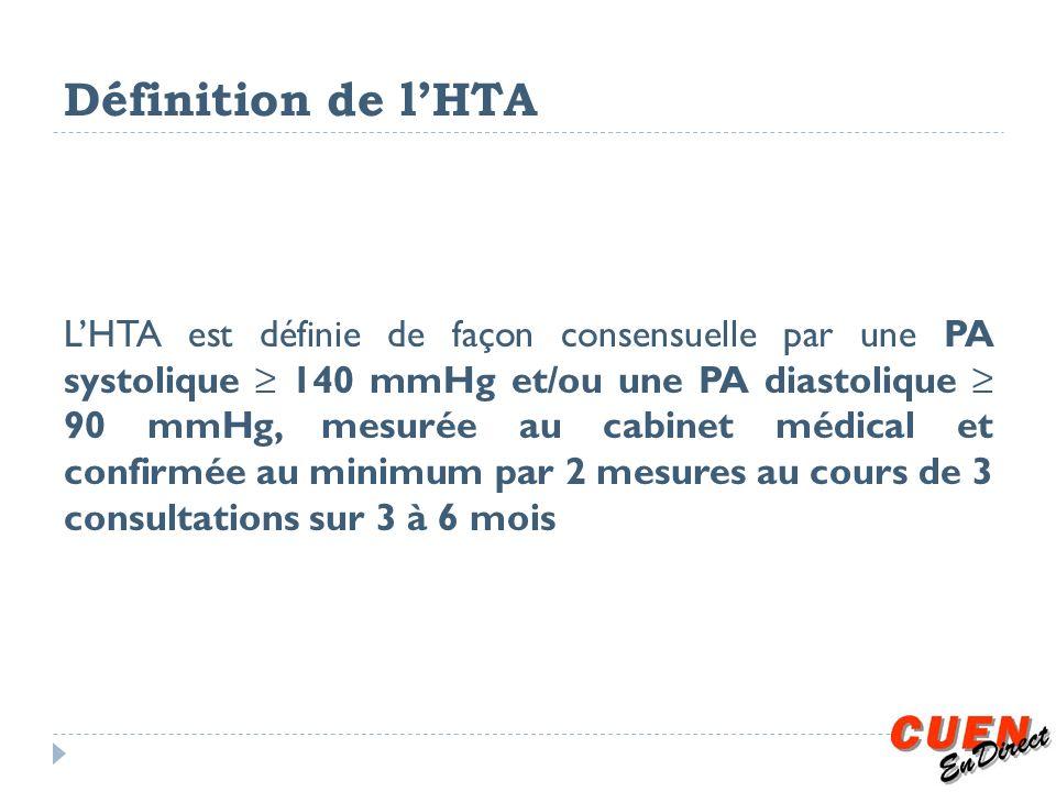 Définition de lHTA LHTA est définie de façon consensuelle par une PA systolique 140 mmHg et/ou une PA diastolique 90 mmHg, mesurée au cabinet médical