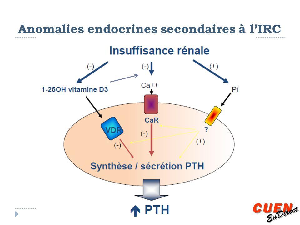 Anomalies endocrines secondaires à lIRC