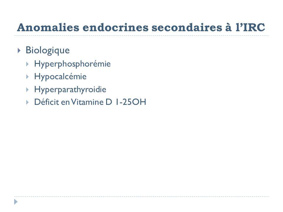 Anomalies endocrines secondaires à lIRC Biologique Hyperphosphorémie Hypocalcémie Hyperparathyroidie Déficit en Vitamine D 1-25OH