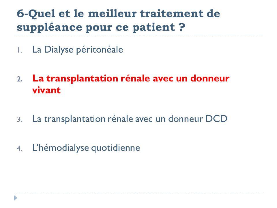 6-Quel et le meilleur traitement de suppléance pour ce patient ? 1. La Dialyse péritonéale 2. La transplantation rénale avec un donneur vivant 3. La t
