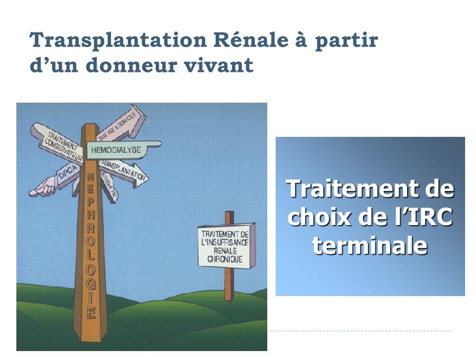 Traitement de choix de lIRC terminale Transplantation Rénale à partir dun donneur vivant
