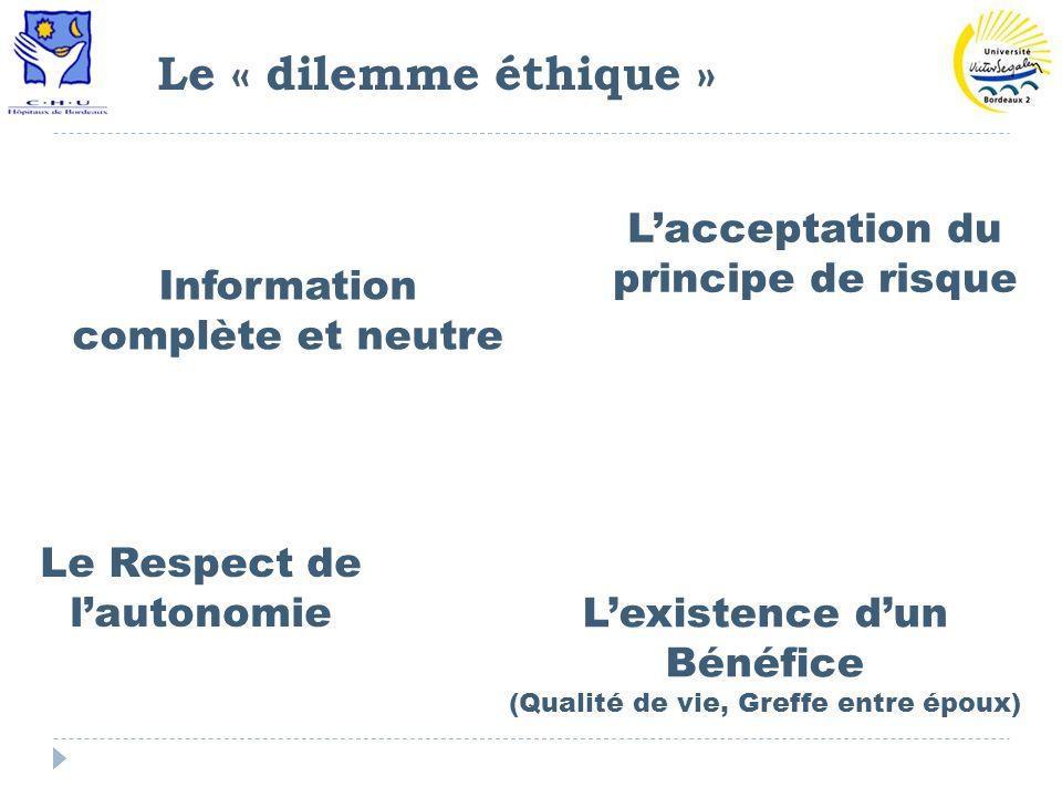 Le « dilemme éthique » Le Respect de lautonomie Lacceptation du principe de risque Lexistence dun Bénéfice (Qualité de vie, Greffe entre époux) Inform