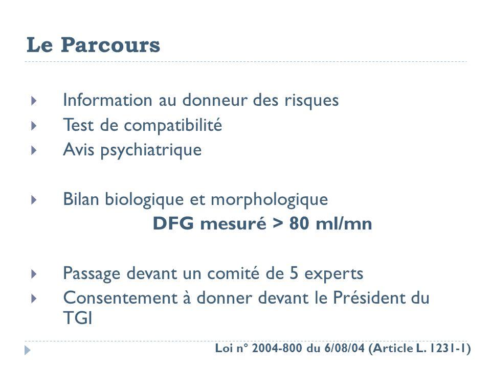 Information au donneur des risques Test de compatibilité Avis psychiatrique Bilan biologique et morphologique DFG mesuré > 80 ml/mn Passage devant un