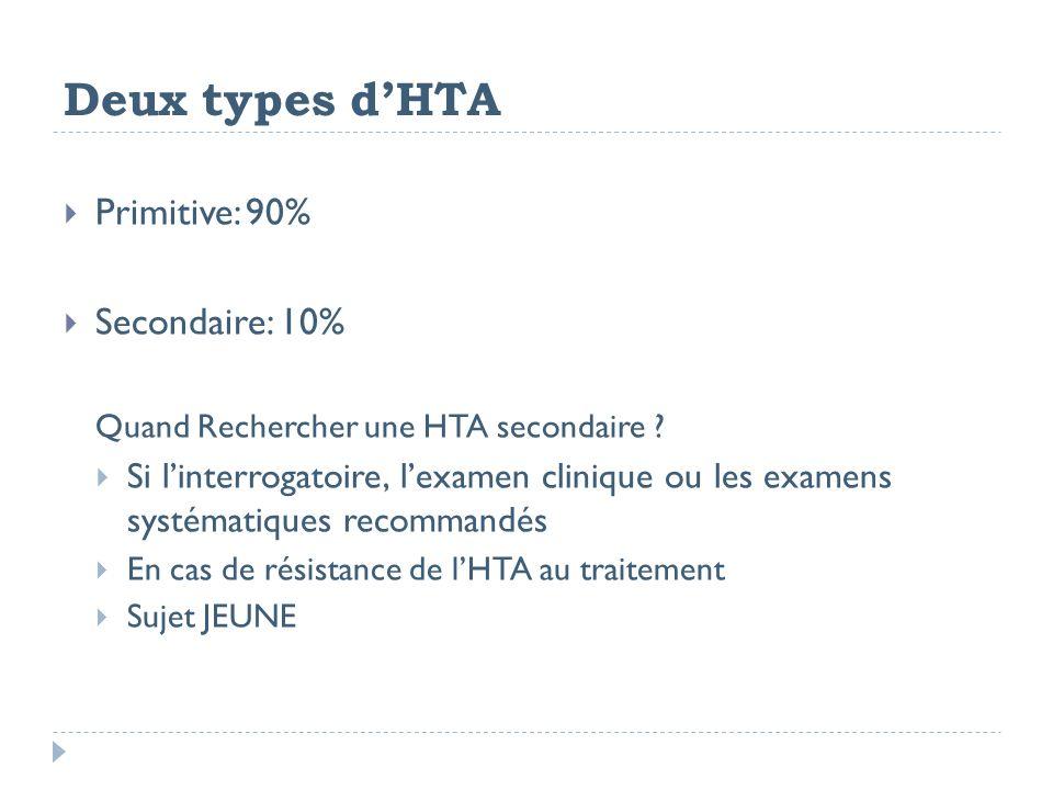 Deux types dHTA Primitive: 90% Secondaire: 10% Quand Rechercher une HTA secondaire ? Si linterrogatoire, lexamen clinique ou les examens systématiques