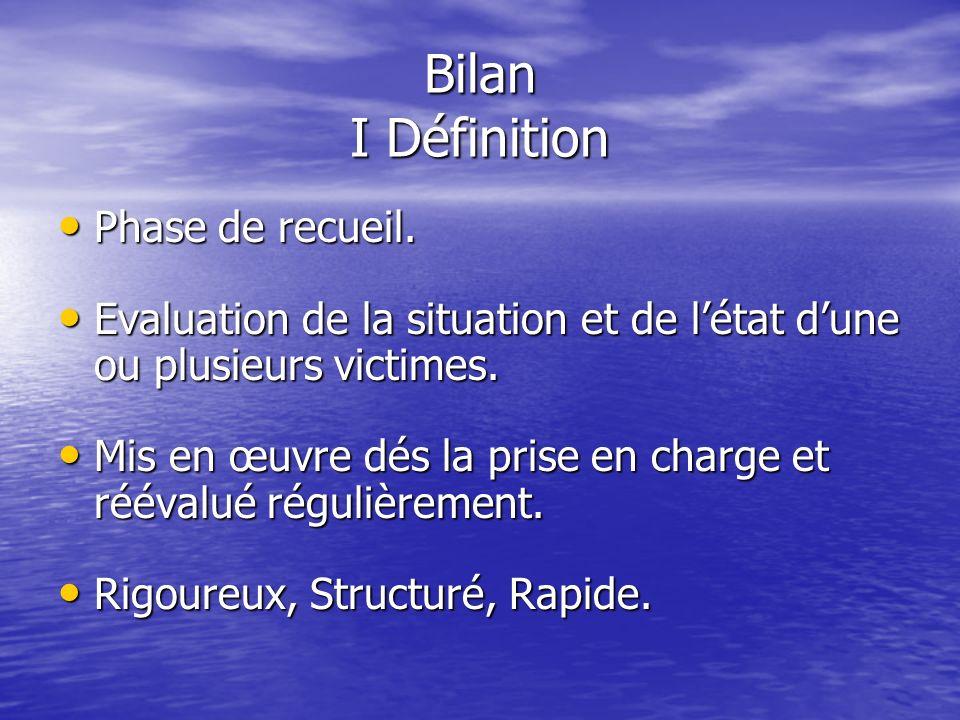 Bilan I Définition Phase de recueil.Phase de recueil.