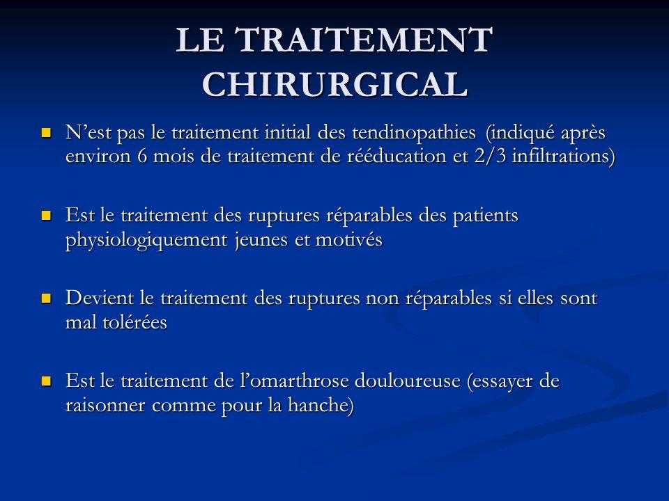 LE TRAITEMENT CHIRURGICAL Nest pas le traitement initial des tendinopathies (indiqué après environ 6 mois de traitement de rééducation et 2/3 infiltra