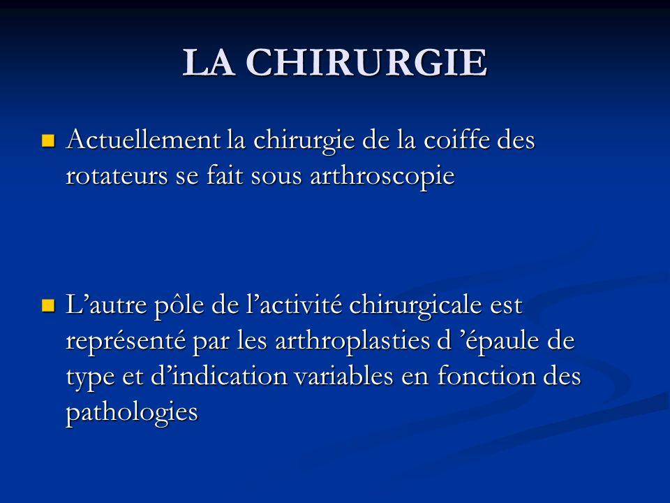 Cas clinique n°2 Indolence. 140.0.fesse. Pas de rotation externe !