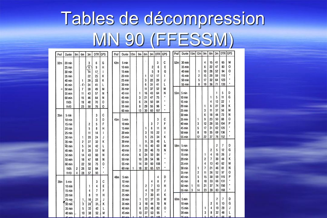 Tables de décompression MN 90 (FFESSM)