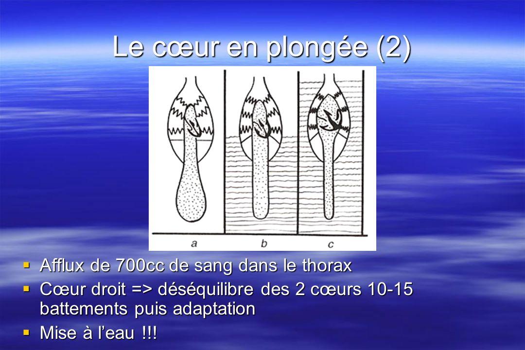 Barotraumatisme des sinus Page 95 diving