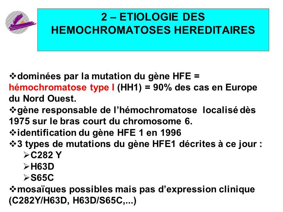 11 2 – ETIOLOGIE DES HEMOCHROMATOSES HEREDITAIRES dominées par la mutation du gène HFE = hémochromatose type I (HH1) = 90% des cas en Europe du Nord O