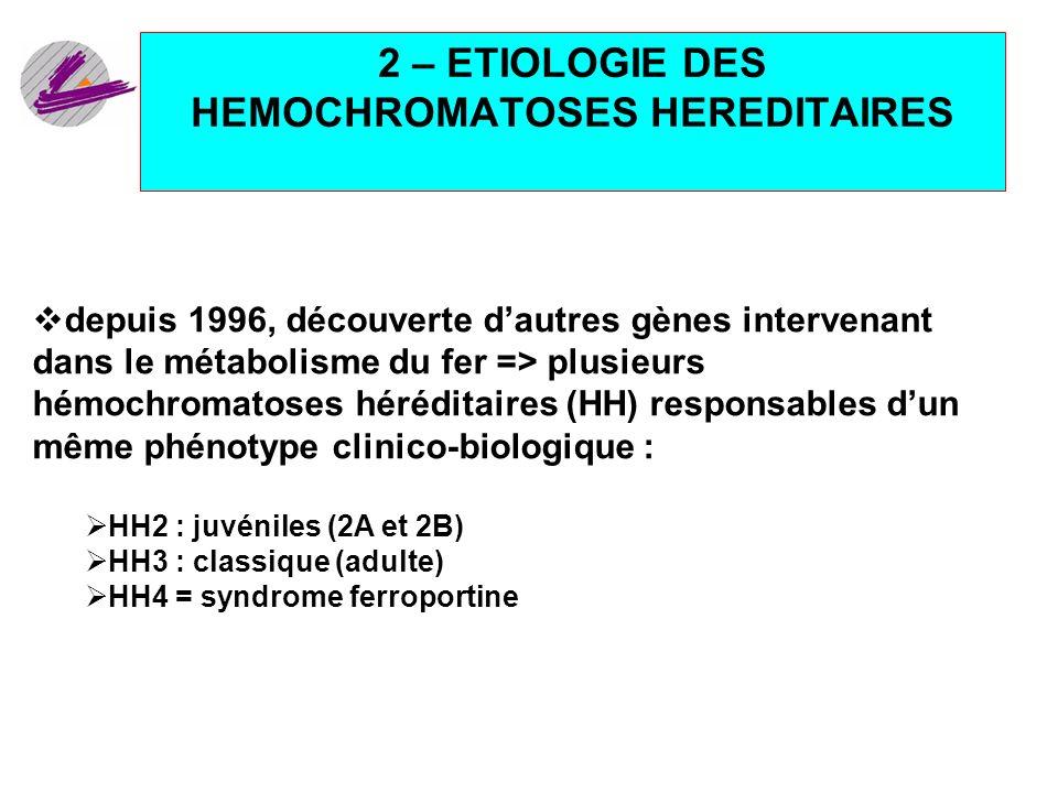 12 2 – ETIOLOGIE DES HEMOCHROMATOSES HEREDITAIRES depuis 1996, découverte dautres gènes intervenant dans le métabolisme du fer => plusieurs hémochroma
