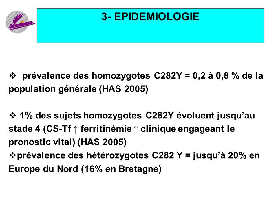 14 3- EPIDEMIOLOGIE prévalence des homozygotes C282Y = 0,2 à 0,8 % de la population générale (HAS 2005) 1% des sujets homozygotes C282Y évoluent jusqu