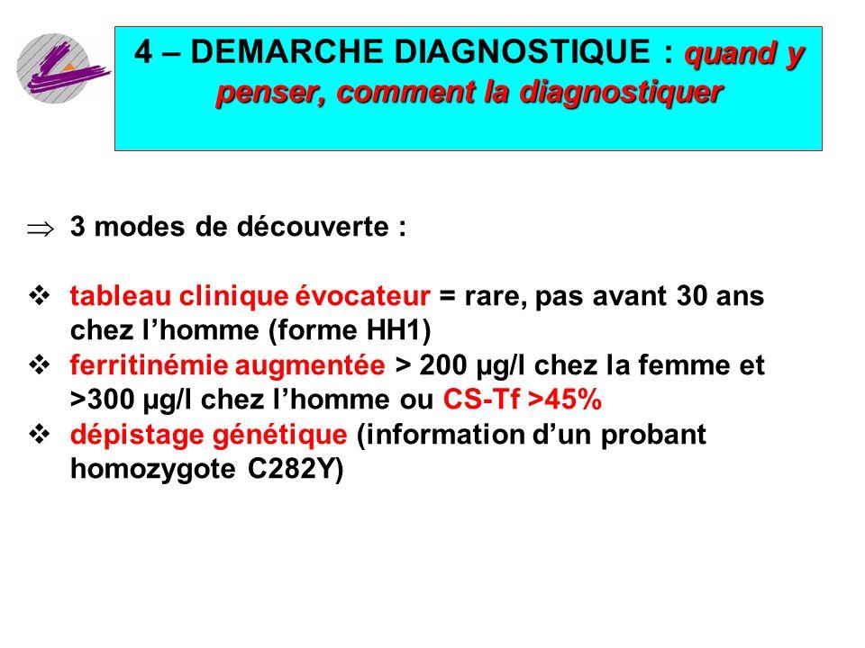 15 quand y penser, comment la diagnostiquer 4 – DEMARCHE DIAGNOSTIQUE : quand y penser, comment la diagnostiquer 3 modes de découverte : tableau clini