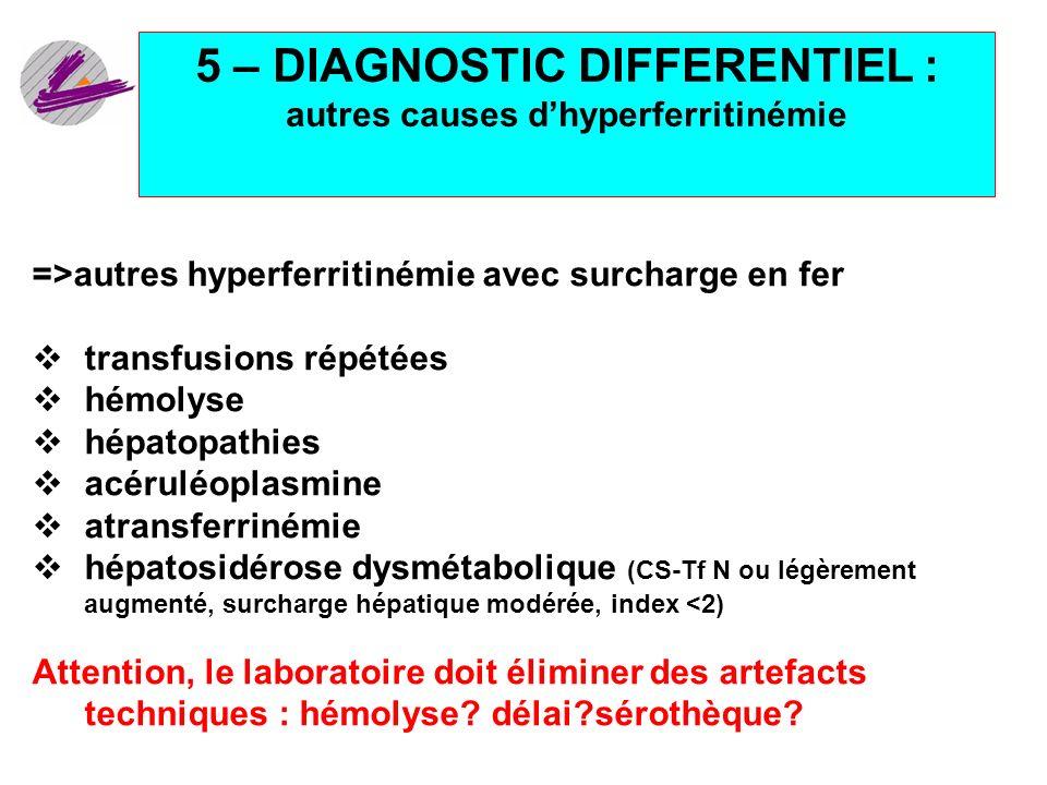 23 5 – DIAGNOSTIC DIFFERENTIEL : autres causes dhyperferritinémie =>autres hyperferritinémie avec surcharge en fer transfusions répétées hémolyse hépa