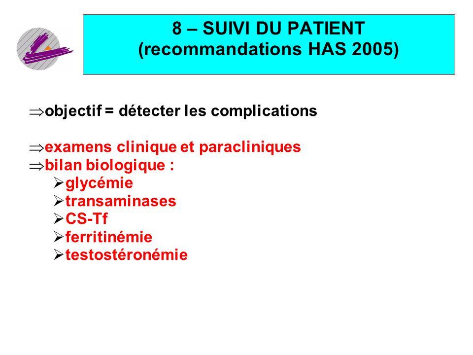 32 8 – SUIVI DU PATIENT (recommandations HAS 2005) objectif = détecter les complications examens clinique et paracliniques bilan biologique : glycémie