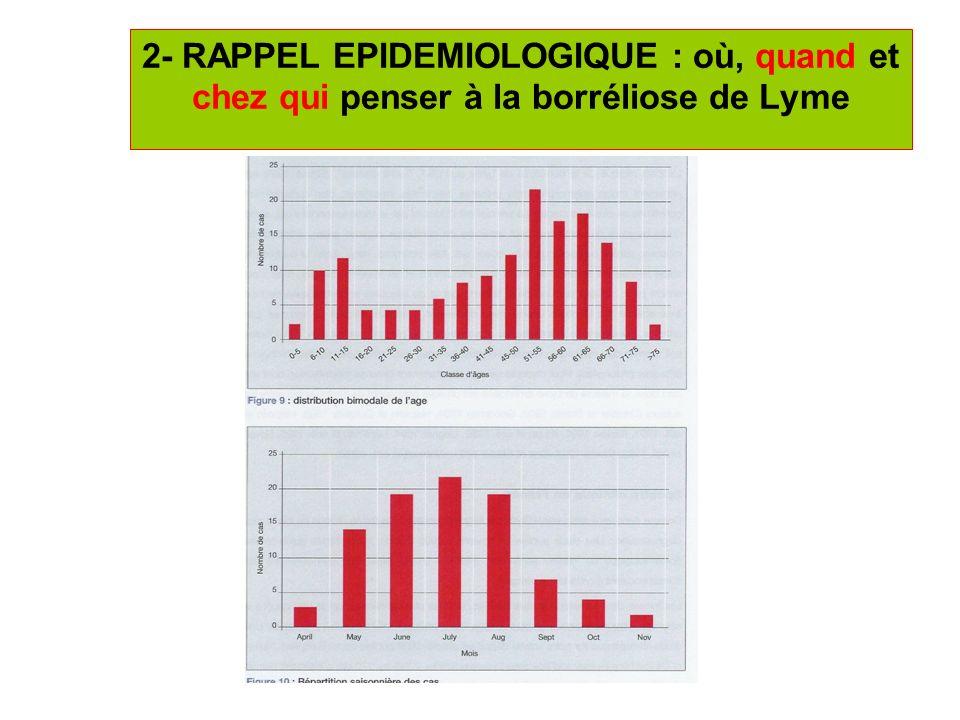 10 2- RAPPEL EPIDEMIOLOGIQUE : où, quand et chez qui penser à la borréliose de Lyme