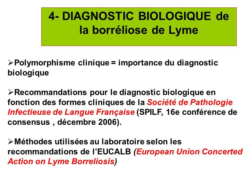 17 4- DIAGNOSTIC BIOLOGIQUE de la borréliose de Lyme Polymorphisme clinique = importance du diagnostic biologique Recommandations pour le diagnostic b