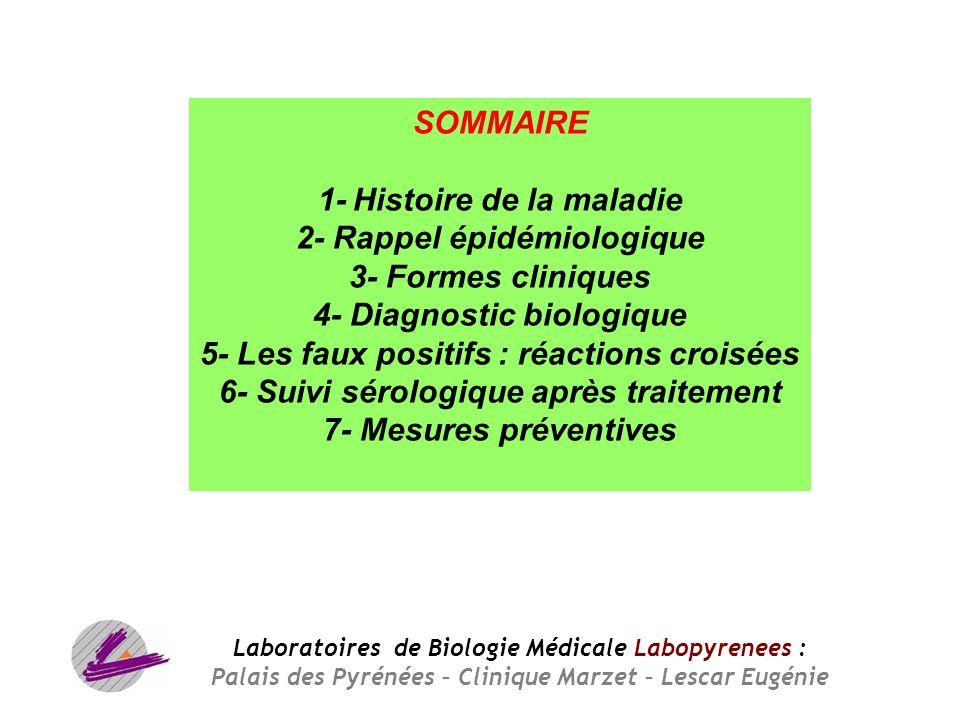 2 SOMMAIRE 1- Histoire de la maladie 2- Rappel épidémiologique 3- Formes cliniques 4- Diagnostic biologique 5- Les faux positifs : réactions croisées