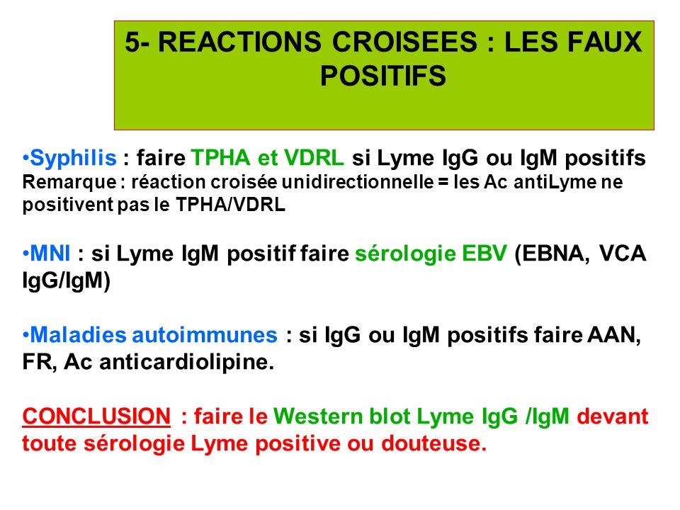 24 5- REACTIONS CROISEES : LES FAUX POSITIFS Syphilis : faire TPHA et VDRL si Lyme IgG ou IgM positifs Remarque : réaction croisée unidirectionnelle =