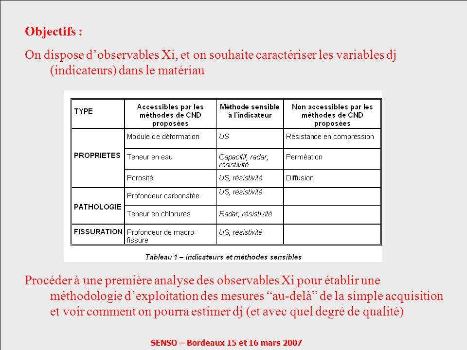 SENSO – Bordeaux 15 et 16 mars 2007 Objectifs : On dispose dobservables Xi, et on souhaite caractériser les variables dj (indicateurs) dans le matéria