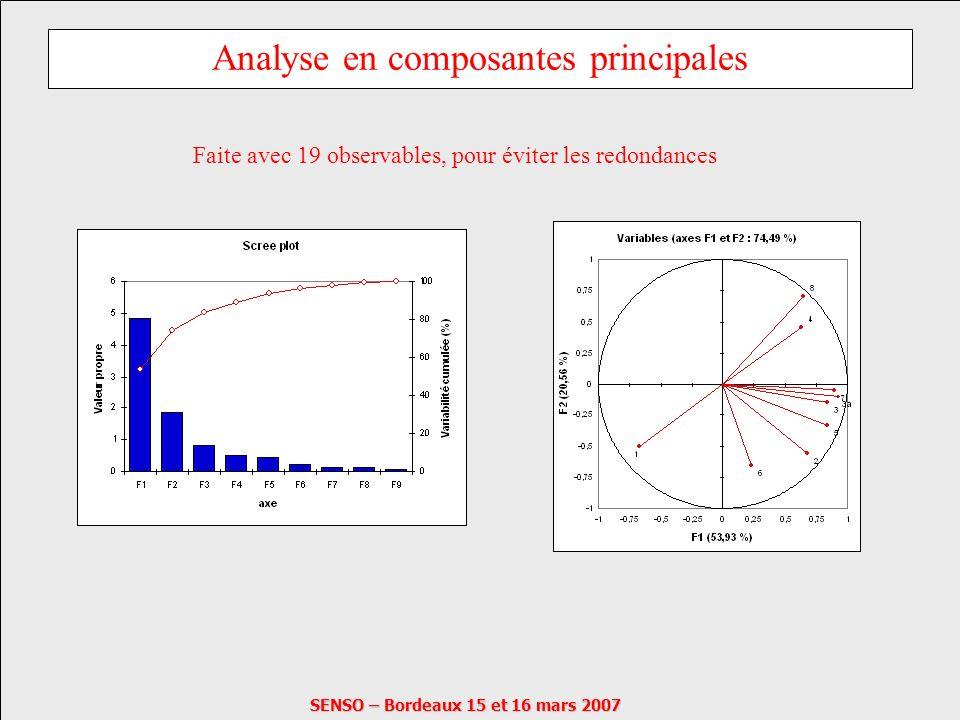 SENSO – Bordeaux 15 et 16 mars 2007 Analyse en composantes principales Faite avec 19 observables, pour éviter les redondances