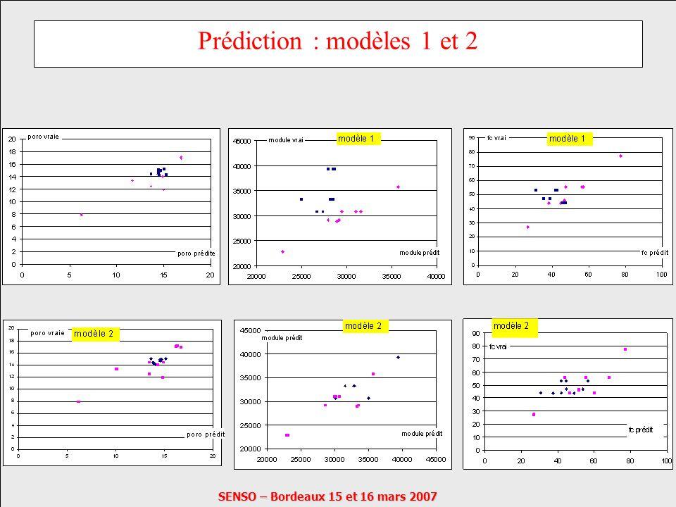 SENSO – Bordeaux 15 et 16 mars 2007 Prédiction : modèles 1 et 2