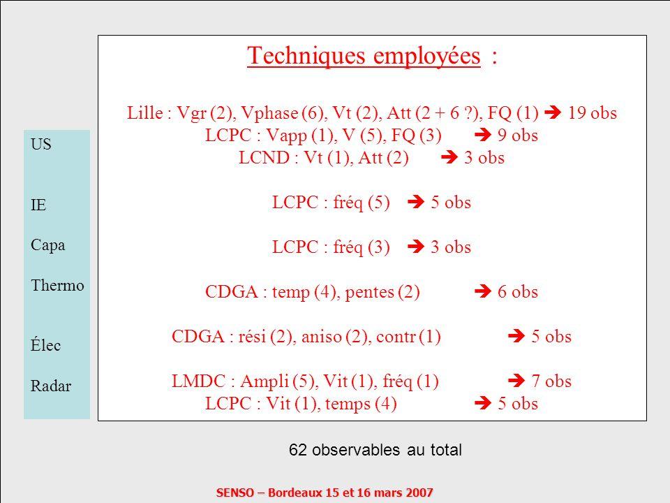 SENSO – Bordeaux 15 et 16 mars 2007 Techniques employées : Lille : Vgr (2), Vphase (6), Vt (2), Att (2 + 6 ?), FQ (1) 19 obs LCPC : Vapp (1), V (5), F