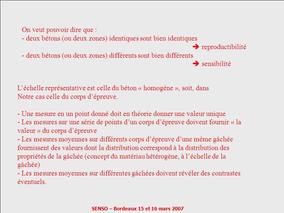 SENSO – Bordeaux 15 et 16 mars 2007 On veut pouvoir dire que : - deux bétons (ou deux zones) identiques sont bien identiques reproductibilité - deux b