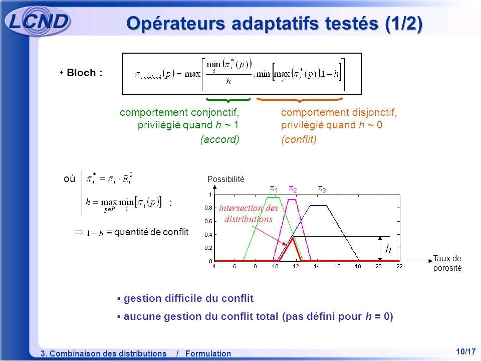 10/17 3. Combinaison des distributions / Formulation Opérateurs adaptatifs testés (1/2) Bloch : où comportement conjonctif, privilégié quand h ~ 1 (ac