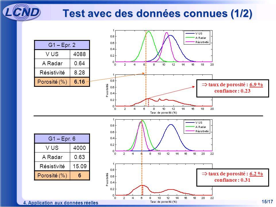 15/17 4. Application aux données réelles Test avec des données connues (1/2) G1 – Epr. 2 V US4088 A Radar0.64 Résistivité8.28 Porosité (%)6.16 G1 – Ep