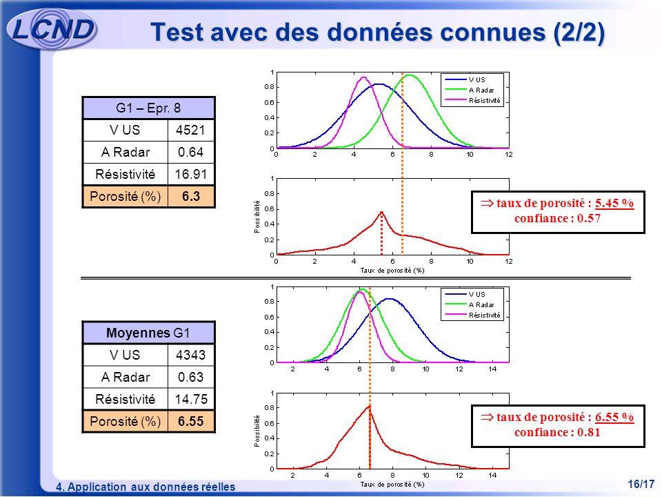 16/17 4. Application aux données réelles Test avec des données connues (2/2) G1 – Epr. 8 V US4521 A Radar0.64 Résistivité16.91 Porosité (%)6.3 taux de