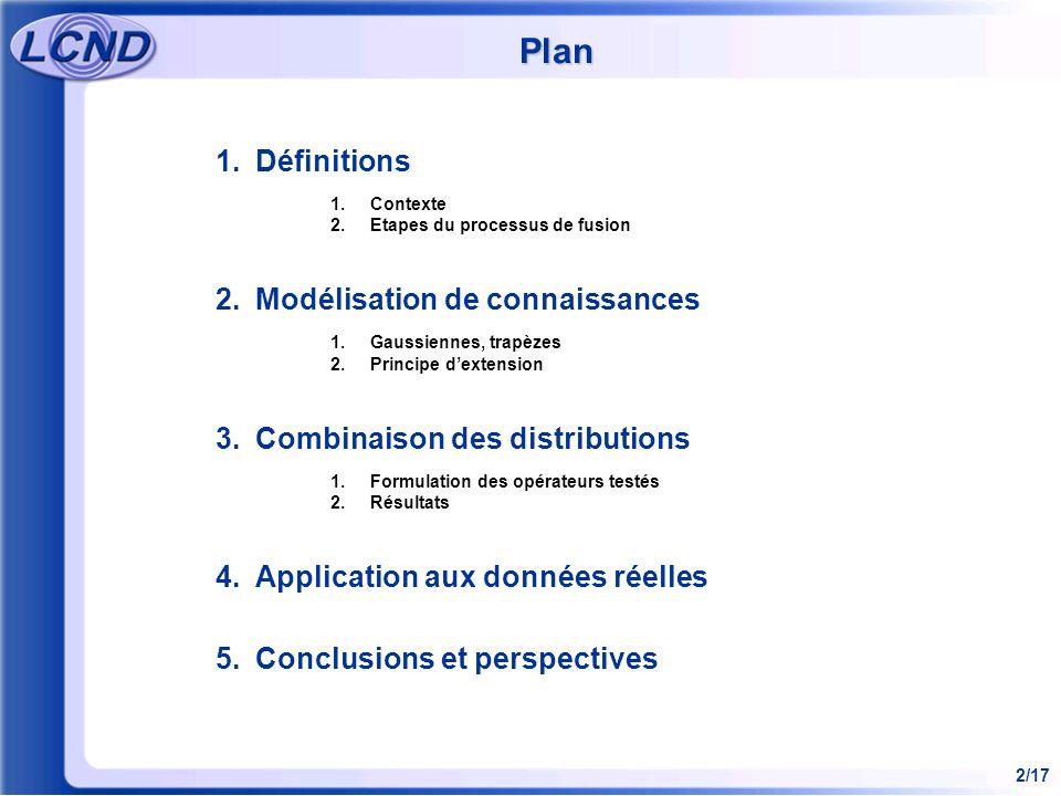 2/17 Plan 1.Définitions 1.Contexte 2.Etapes du processus de fusion 2.Modélisation de connaissances 1.Gaussiennes, trapèzes 2.Principe dextension 3.Combinaison des distributions 1.Formulation des opérateurs testés 2.Résultats 4.Application aux données réelles 5.Conclusions et perspectives
