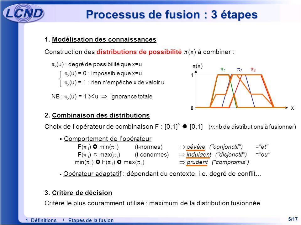 5/17 1. Définitions / Etapes de la fusion Processus de fusion : 3 étapes 1. Modélisation des connaissances Construction des distributions de possibili