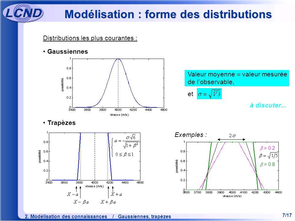 7/17 2. Modélisation des connaissances / Gaussiennes, trapèzes Modélisation : forme des distributions Distributions les plus courantes : Gaussiennes T