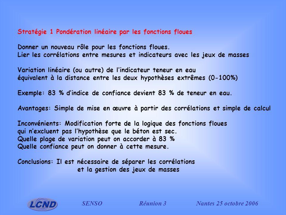 SENSO Réunion 3Nantes 25 octobre 2006 Stratégie 2 Fonctions de corrélation et régions de croyance Incertitude de mesure Exemple de fonction de corrélation Elle doit être encadrée pour permettre le croisement des hypothèses Jeux de masses = plages de confiance forte- faible (pas « défaut – non défaut »).