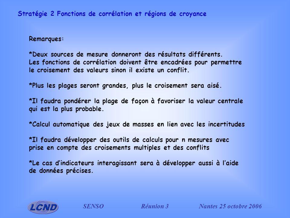 SENSO Réunion 3Nantes 25 octobre 2006 Stratégie 2 Fonctions de corrélation et régions de croyance Remarques: *Deux sources de mesure donneront des résultats différents.