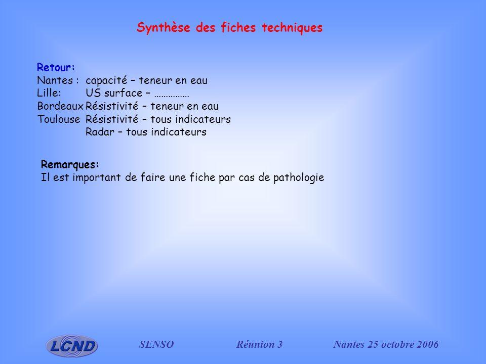 SENSO Réunion 3Nantes 25 octobre 2006 Synthèse des fiches techniques Retour: Nantes : capacité – teneur en eau Lille:US surface – …………… BordeauxRésistivité – teneur en eau ToulouseRésistivité – tous indicateurs Radar – tous indicateurs Remarques: Il est important de faire une fiche par cas de pathologie