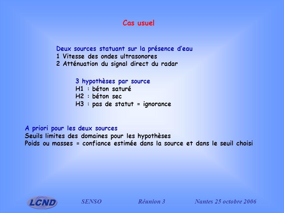 SENSO Réunion 3Nantes 25 octobre 2006 régions correspondant aux hypothèses H j pour une source x i :, seuils entre les régions et entre les régions sont notés T jk (x i ).